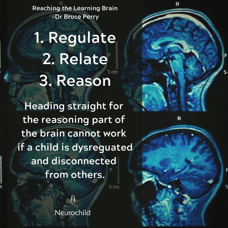 regulate relate reason